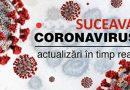 532 cazuri de infecție Covid -19 în evoluție, în județul Suceava .Numărul de cazuri pentru fiecare localitate în parte. 26 de localități au scăpat de Covid